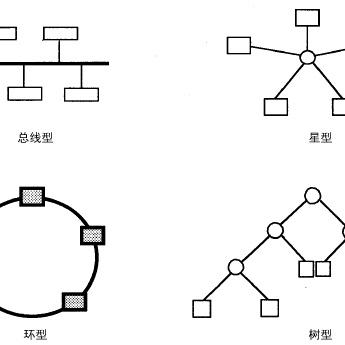 蜂窝移动通信系统_网络拓扑结构_百度百科